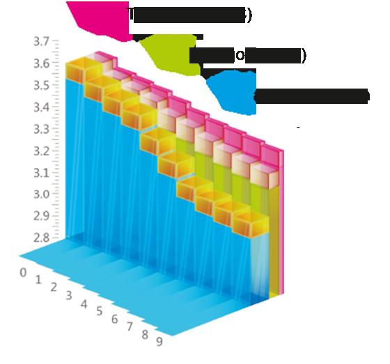TCL Klimaanlagen Modell: JAI Invertertechnik 2013 Kühlen, Heizen ...